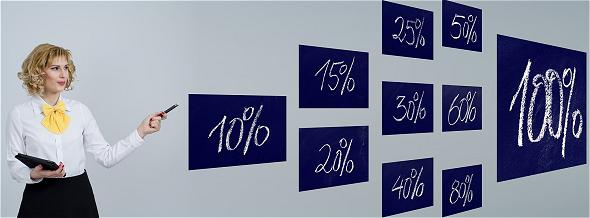De resultaten van een presentatie